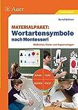 Materialpaket Wortartensymbole nach Montessori: Bildkarten, Poster und Kopiervorlagen für Wand,...